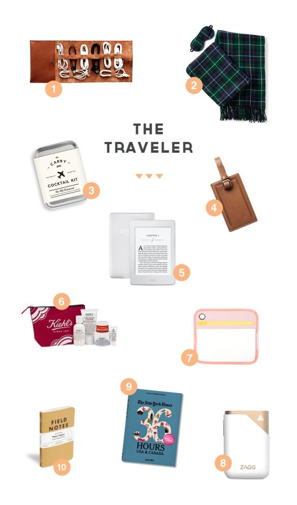 2016_giftguide_traveler